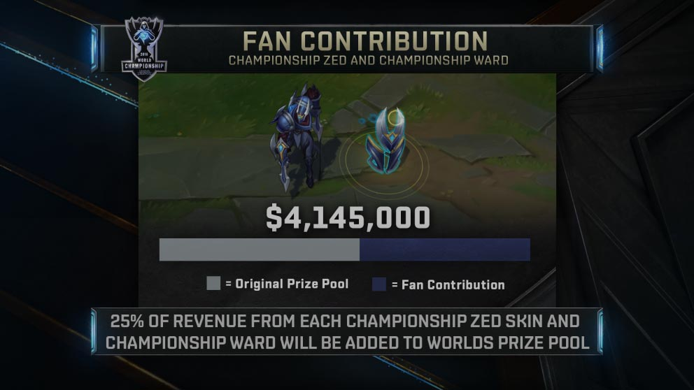 LoL Fan prize pool